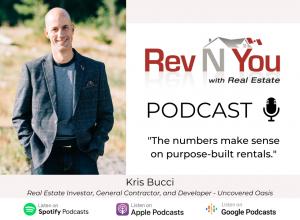Revnyou podcast